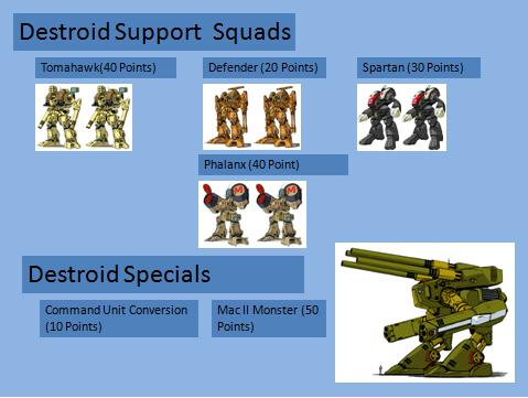 [Thumb - Destroid Support.png]