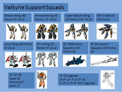 [Thumb - Valkyrie Support.png]