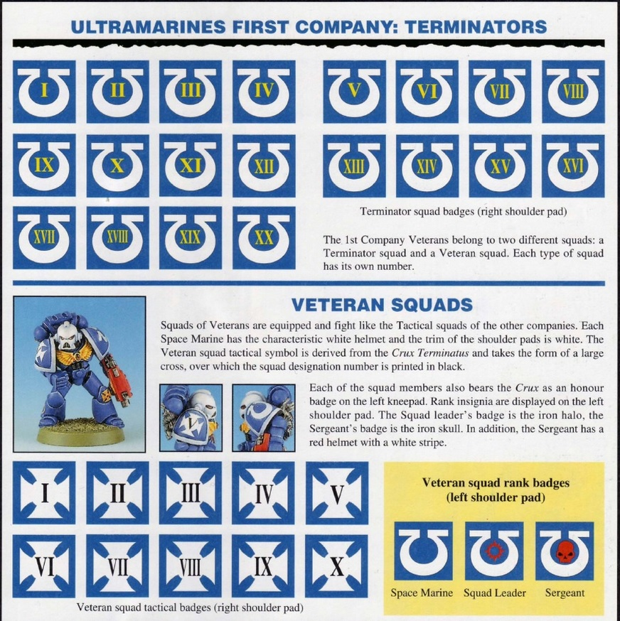 Space Marine Squad Numbering Forum Dakkadakka